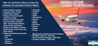 Sierra Leone- Visa on arrival
